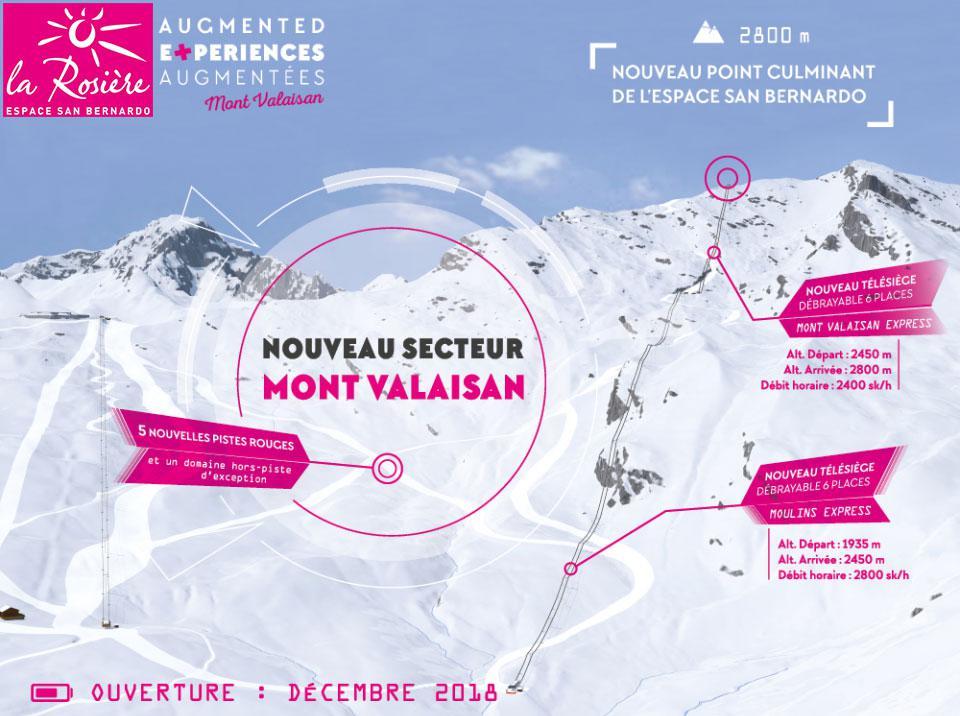 Extension du domaine skiable de la Rosière