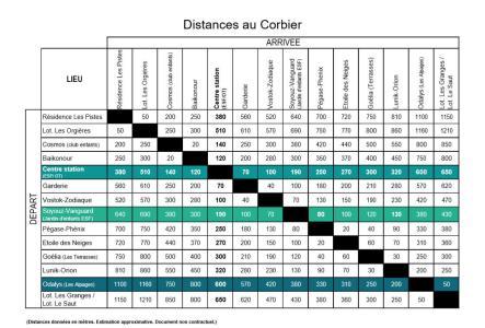 Rent in ski resort Résidence les Pistes - Le Corbier - Plan
